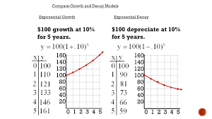 exponential relations ppt download