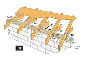 Different Types Of House Foundations How To Protect Your Home For A Hurricane How To Hurricane Proof