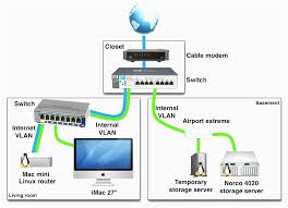 home network wiring diagram wiring diagram byblank