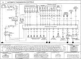 kia sorento radio wiring diagram with schematic 2005 wenkm com