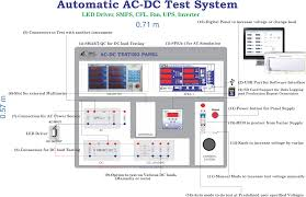led driver testing panel led driver testing with thd measurement