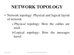 logical layout of network network topology 5 638 jpg cb 1451369713