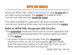 nfpa 70e arc flash table arc flash basics the international facilities ppt download