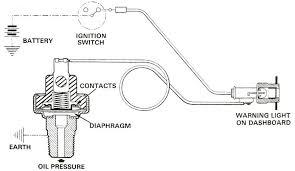 low oil pressure warning switch wiring diagram tech talk