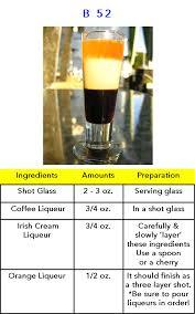 Blind Russian Drink Recipe Irish Cream Drink Recipes