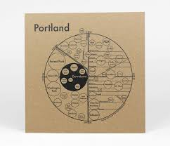 Map Portland by Archie U0027s Press Circle Map Of Portland At Buyolympia Com
