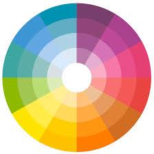 Color Wheel Scheme Crafting The Color Scheme Decorator Crowdsourcing