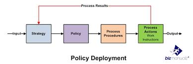 how to create policies and procedures manual template bizmanualz