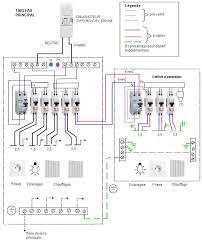 tableau electrique pour cuisine bricolage ajouter un coffret electrique d extension secondaire