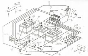 club car golf cart wiring diagram for batteries wiring diagram