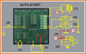 garage opener wiring diagram garage opener sensor wiring diagram