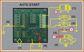 generator control unit u2013 genset controller