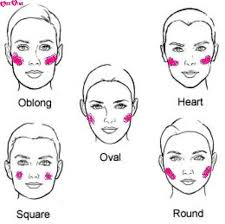 25 best ideas about apply blush on how to apply blush how to apply bronzer and bronzer tutorial