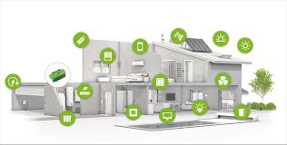 Smart Home Technology The Future Of Your Smart Home Ubuntu Insights