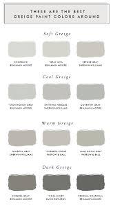 the 25 best greige paint ideas on pinterest greige paint colors