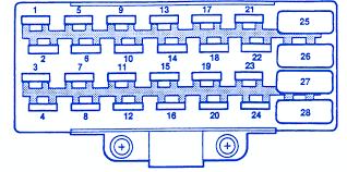 1995 jeep grand cherokee interior fuse box diagram efcaviation com