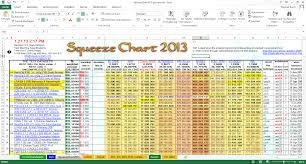 Sans 20 Critical Controls Spreadsheet 65675 U2013 Mab4 2 Libreoffice 4 2 Most Annoying Bugs