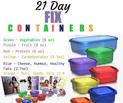 21 day fix containers how to use them their sizes and buying