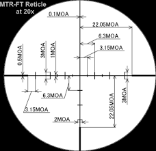 mtr to ft tactical sfp