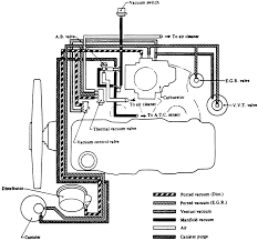 i need a diagram for the vacuum lines on a 1986 4cylinder nissan
