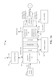 patent us8592633 reduction of carbon dioxide to carboxylic acids