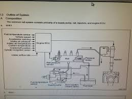 isuzu npr diesel engine diagram intake diagram of volvo s60 engine