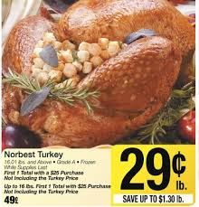 local store turkey deal price comparison