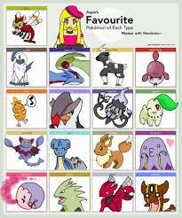 Pokemon Type Meme - favorite pokemon meme 28 images favorite pokemon meme 28 images