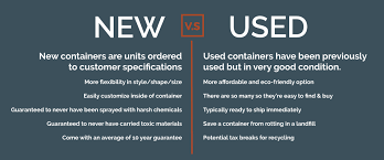 new and used shipping containers buy shipping containers