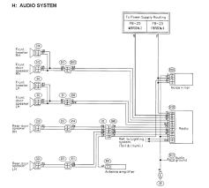 2014 subaru forester wiring diagram 1999 subaru forester wiring