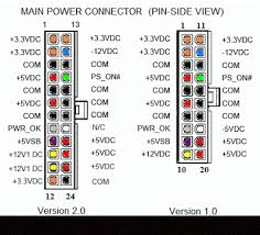 power supply unit smps switch mode power supply arshad pathan