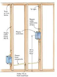 how to wire a switch box fine homebuilding