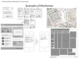wireframing and prototyping phillipshakesbymasters
