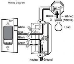 electrical outlet spacing in a room electrical fixtures