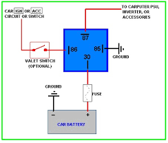bosch relay wiring diagram bosch wiring diagrams instruction
