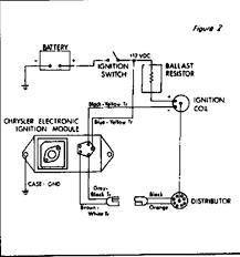 mopar wiring diagram diagram wiring diagrams for diy car repairs