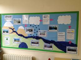 best 25 geography classroom ideas on pinterest geography