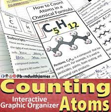 Counting Atoms Worksheet 1 Counting Atoms For Notebooks By Bond With Tpt