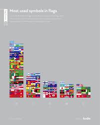Denmark Flag Color Meaning Flag Symbolism Explained In 5 Infographics U2014 Living U2014 Bangor