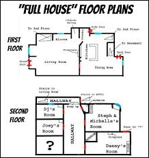 Townhouse Plans For Sale The