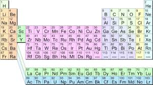 Cr On The Periodic Table Periodic Table Of Programmable Logic Ee Times