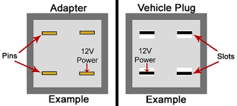 troubleshooting brake controller installations etrailer com