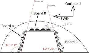 whelen aircraft strobe wiring diagram wiring diagram simonand