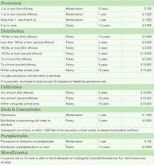 Kansas Joint Travel Regulations images Marijuana laws in states that border colorado twenty years in jpg