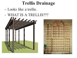 What Is Trellis Drainage Pattern Watersheds Stream Drainage Patterns Watersheds Drainage Basins