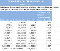 tablas y tarifas isr pagos provisionales 2016 soltys com mx