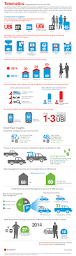 lexisnexis user guide barriers to telematics adoption u0027beginning to subside u0027 lexisnexis