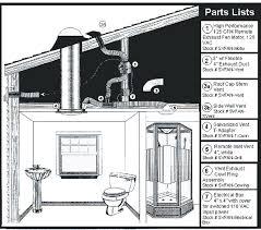 exhaust fan pipe size bathroom exhaust fan vent pipe size bathroom design ideas 2017
