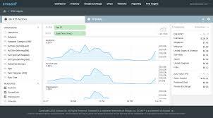 bid rate rtb insights smaato publisher platform smaato wiki