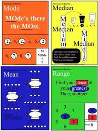 66 best central tendency images on pinterest central tendency